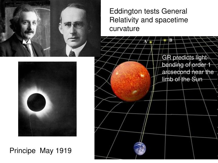 Eddington tests General Relativity and spacetime curvature