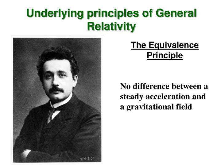 Underlying principles of General Relativity