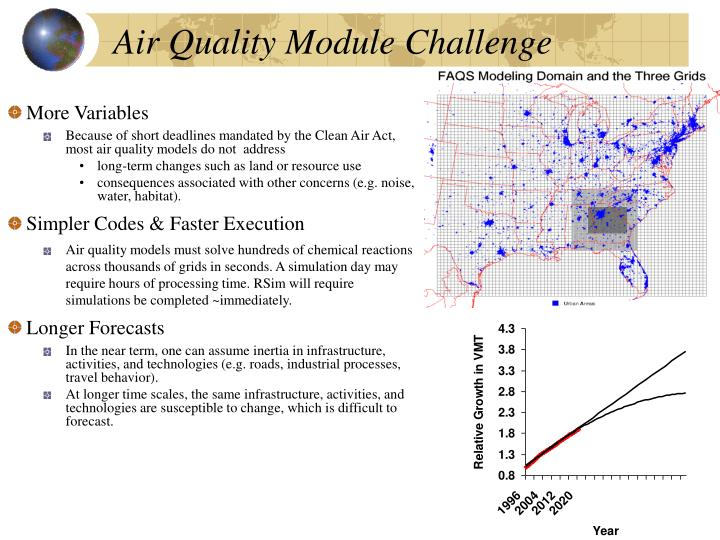 Air Quality Module Challenge