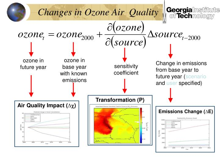 Changes in Ozone Air  Quality