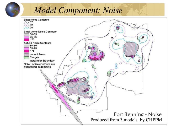 Model Component: Noise