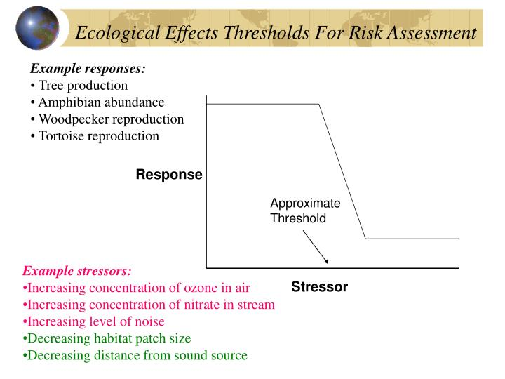 Ecological Effects Thresholds For Risk Assessment