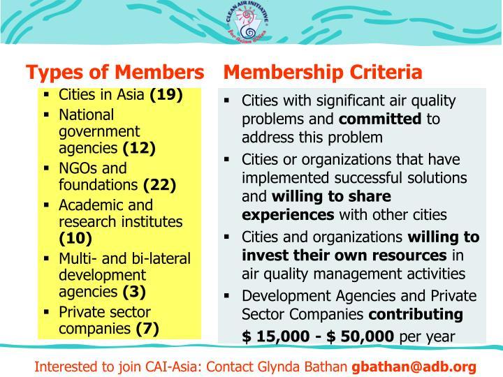 Types of Members