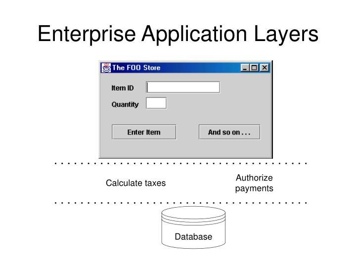Enterprise Application Layers