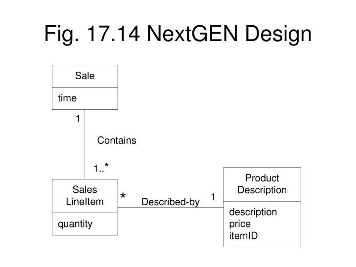 Fig. 17.14 NextGEN Design