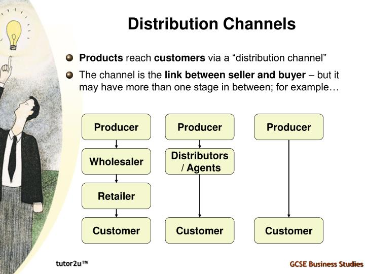 Distribution Channels