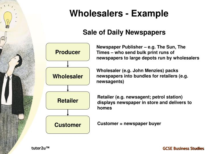 Wholesalers - Example