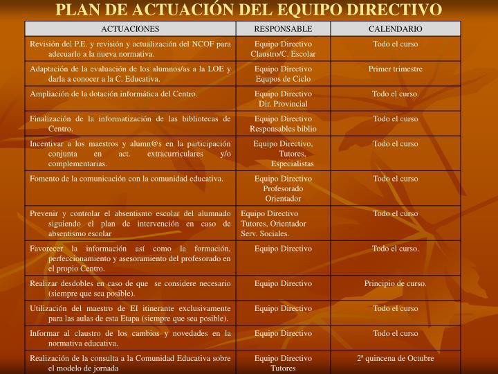 PLAN DE ACTUACIÓN DEL EQUIPO DIRECTIVO