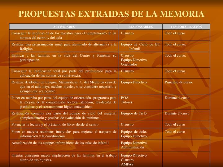 PROPUESTAS EXTRAIDAS DE LA MEMORIA