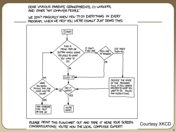 Courtesy XKCD
