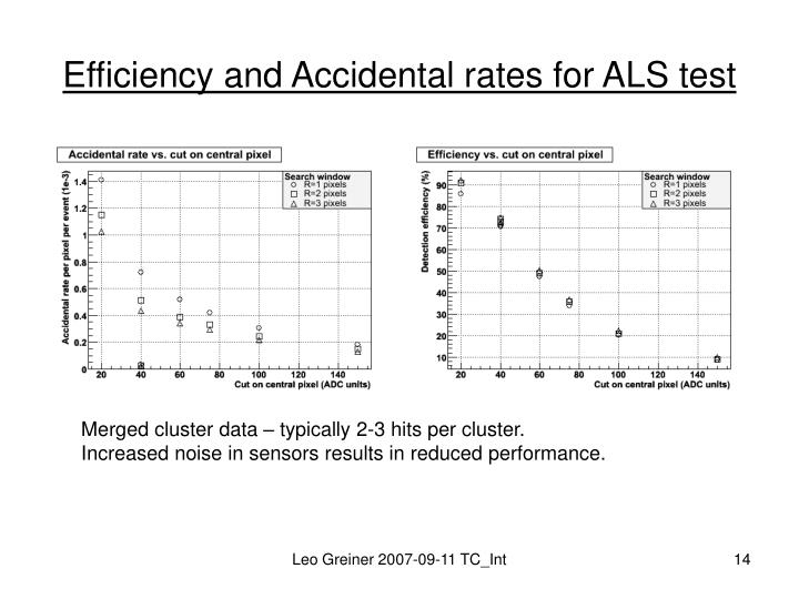 Efficiency and Accidental rates for ALS test