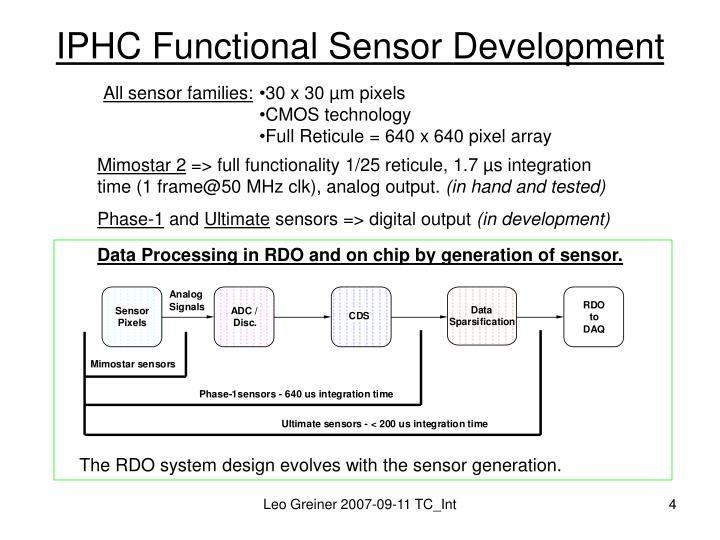 IPHC Functional Sensor Development