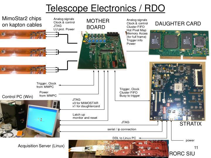 Telescope Electronics / RDO