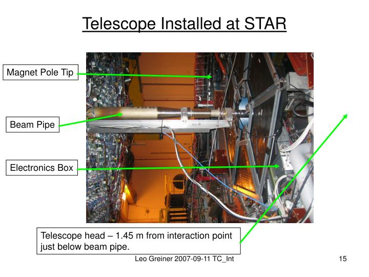 Telescope Installed at STAR