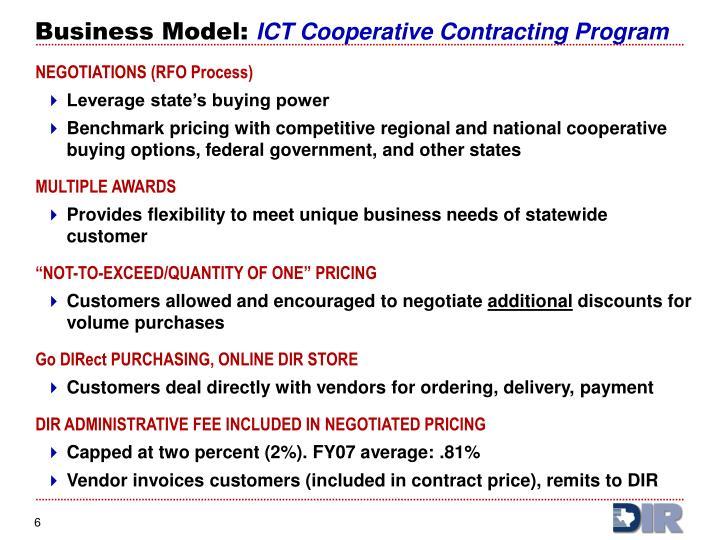 Business Model: