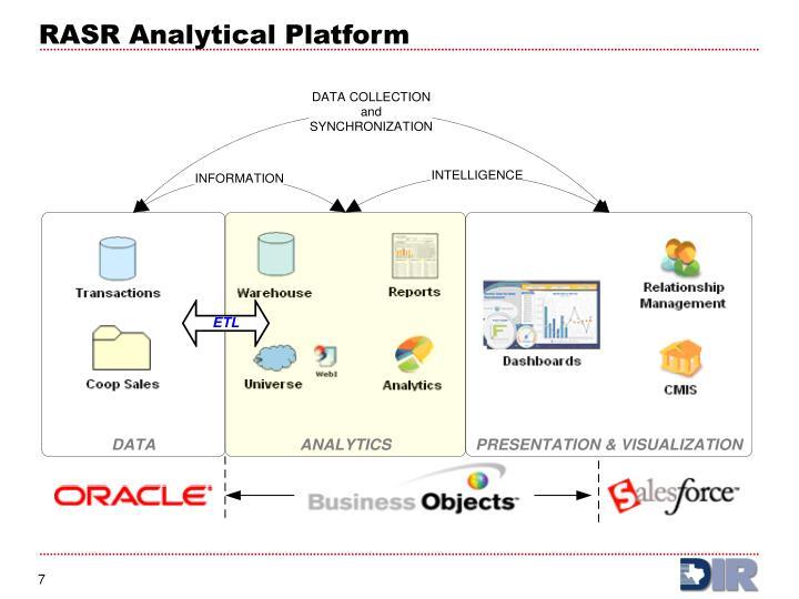 RASR Analytical Platform