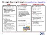 strategic sourcing strategies knowledge driven supply chain