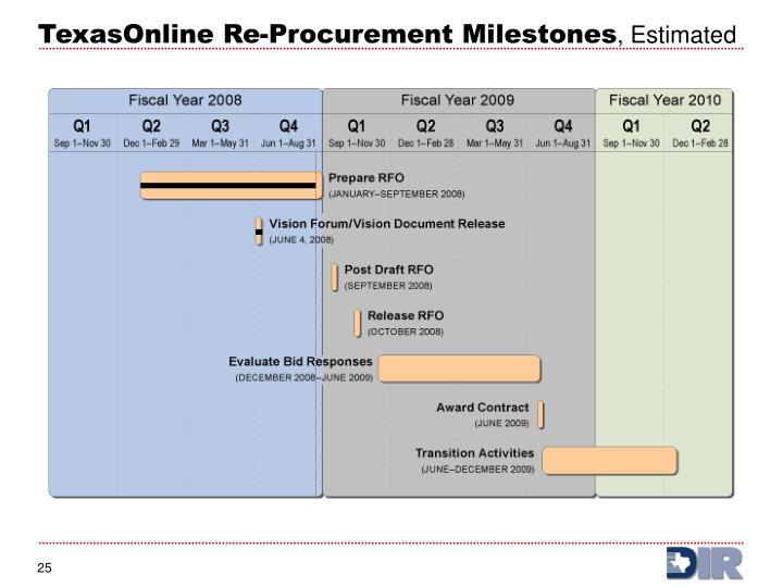 TexasOnline Re-Procurement Milestones