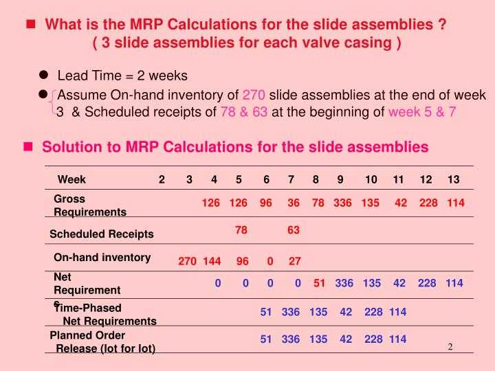 What is the MRP Calculations for the slide assemblies ?