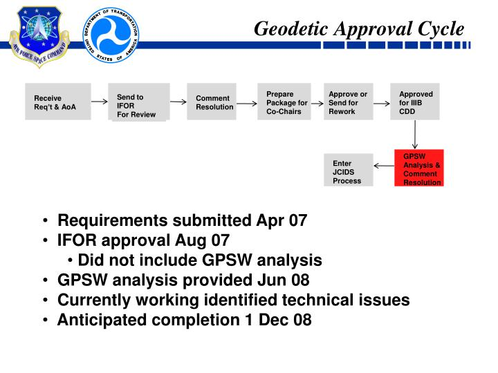 Geodetic Approval Cycle