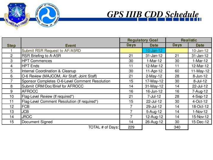GPS IIIB CDD Schedule