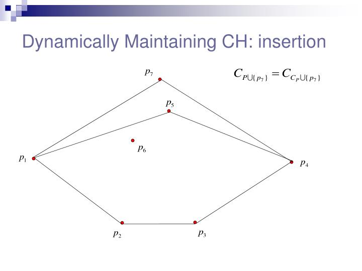 Dynamically Maintaining CH: insertion