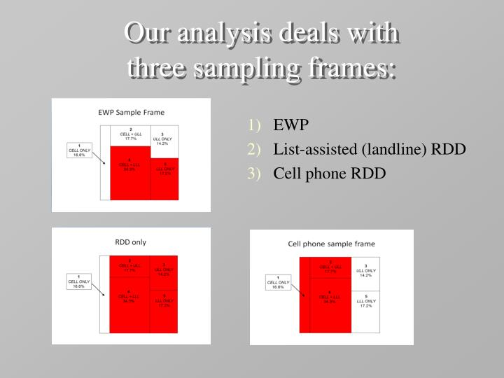 Our analysis deals with
