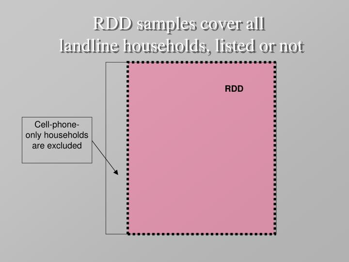 RDD samples cover all