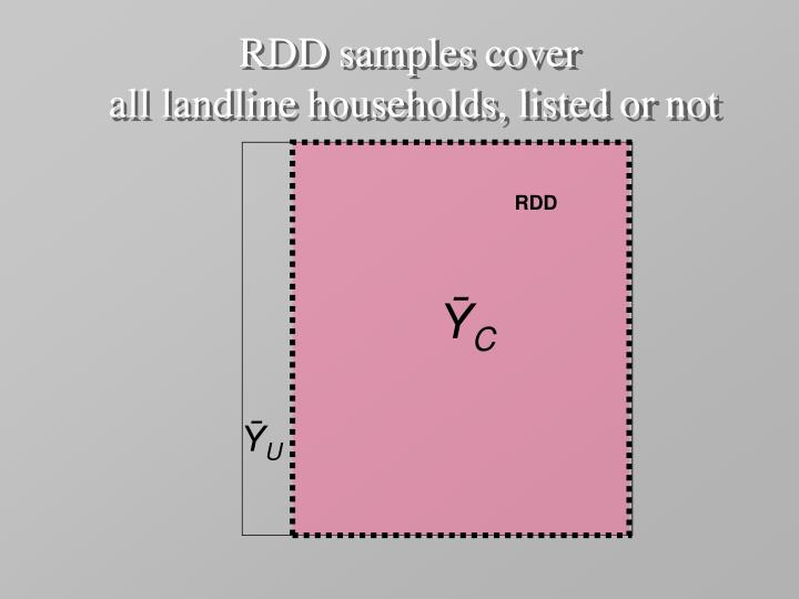RDD samples cover