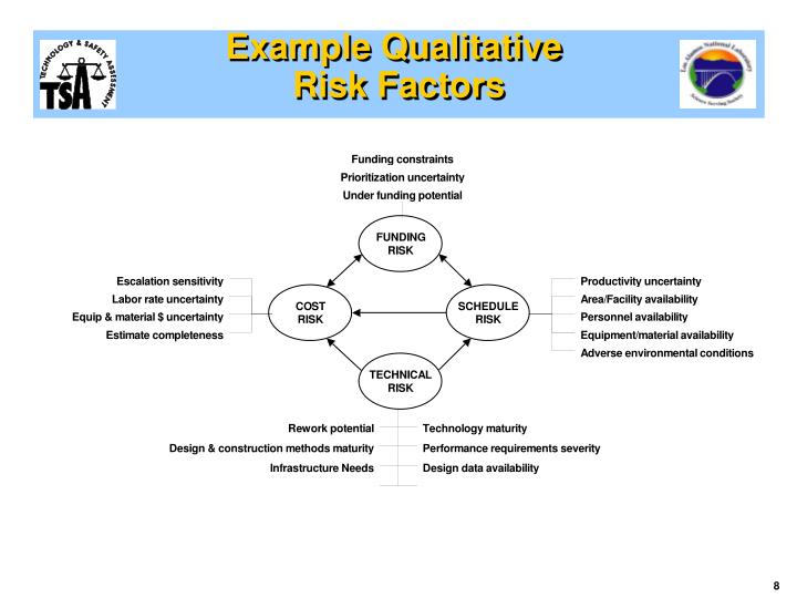 Example Qualitative