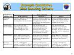 example qualitative risk ranking criteria