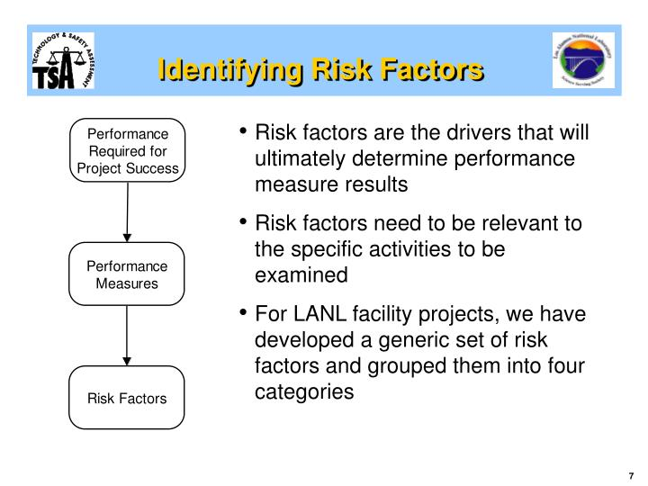 Identifying Risk Factors