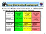 input distribution development