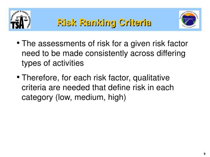Risk Ranking Criteria