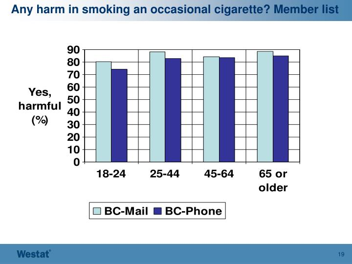 Any harm in smoking an occasional cigarette? Member list