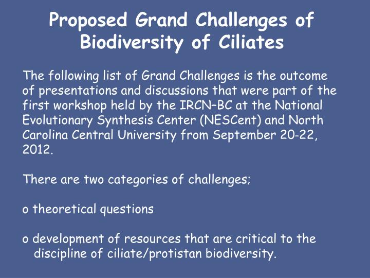 Proposed Grand Challenges of Biodiversity of Ciliates