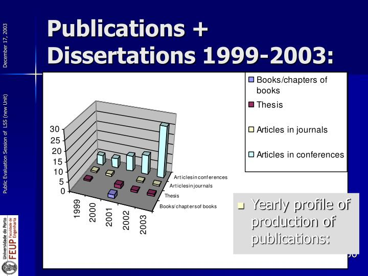 Yearly profile of production of publications:
