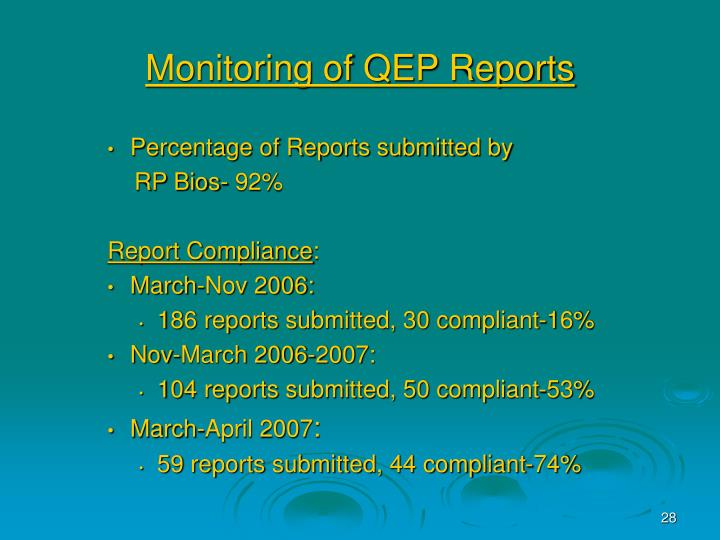 Monitoring of QEP Reports