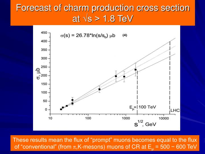 Forecast of charm production cross section