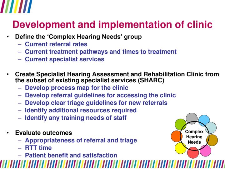 Development and implementation of clinic