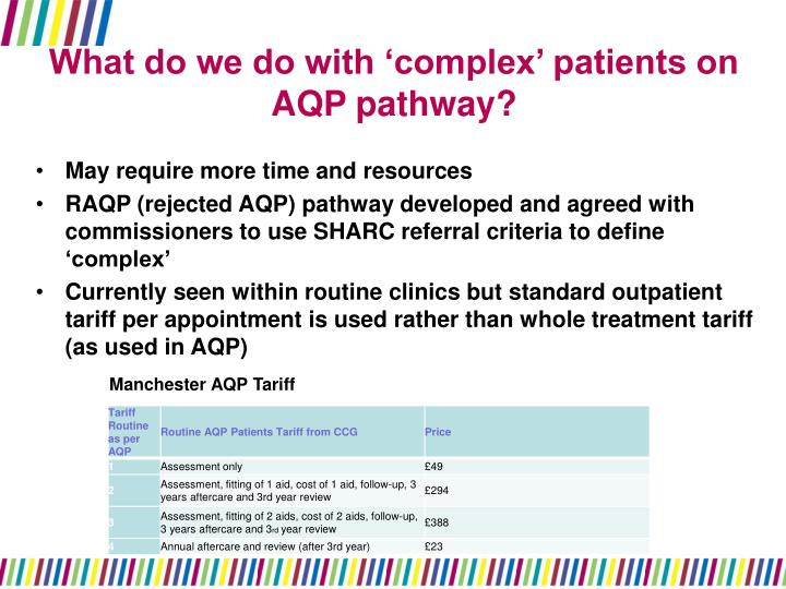 What do we do with 'complex' patients on AQP pathway?