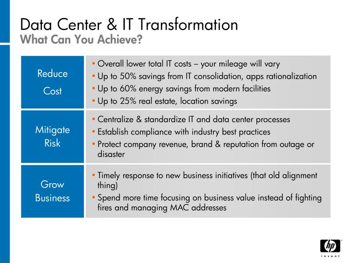 Data Center & IT Transformation