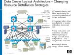 data center logical architecture changing resource distribution strategies
