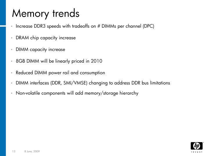 Memory trends