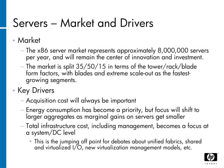 Servers – Market and Drivers