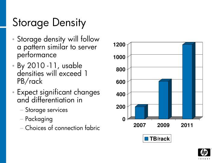 Storage Density
