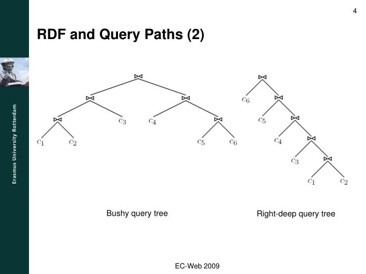 RDF and Query Paths (2)