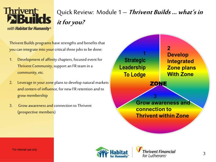 Quick review module 1 thrivent builds what s in it for you