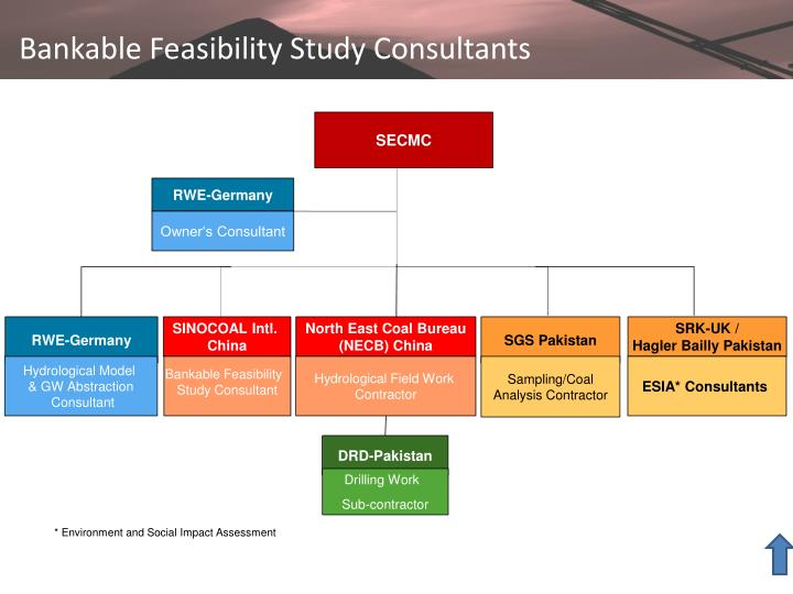 Bankable Feasibility Study Consultants
