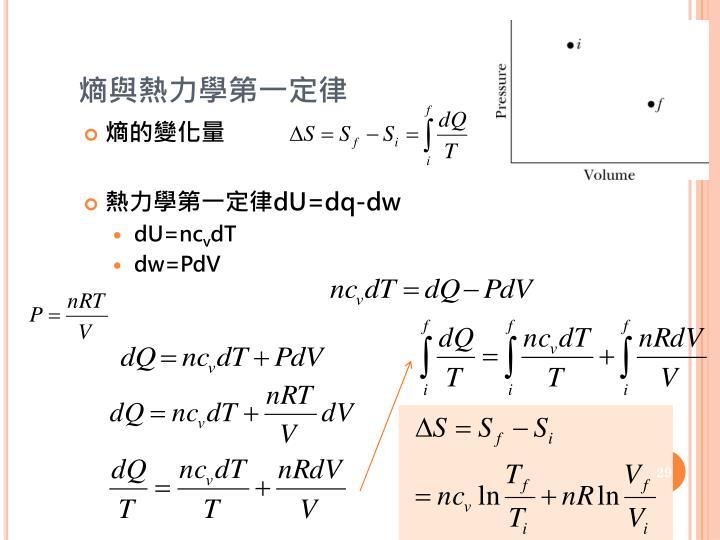 熵與熱力學第一定律